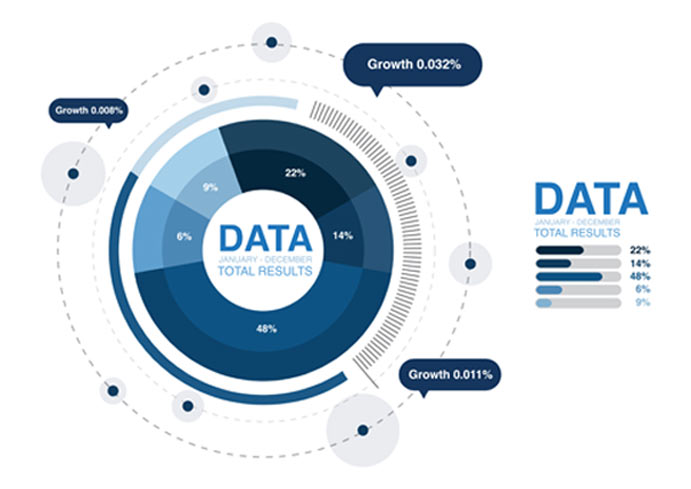 Data Science Consulting Carinthia - Data Graphic